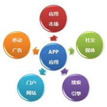手机APP应用推广方式