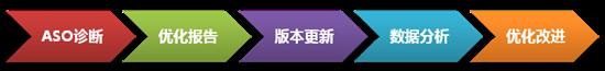 ASO-workflow-20151218