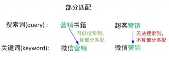iOS-10000 第2张