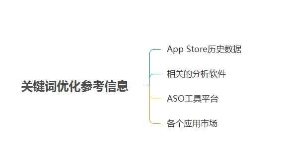 ios-ASO优化-20180427