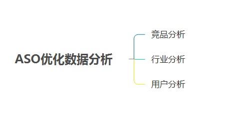 ios-aso优化-20180601