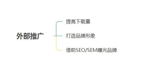 ios-aso优化-20180601.jpg