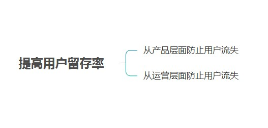 ios-aso优化-20180604.jpg