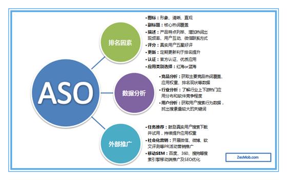 aso-20150605