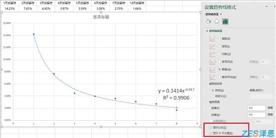 用户留存率趋势线公式