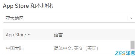 苹果AppStore中国区本地化语言设置