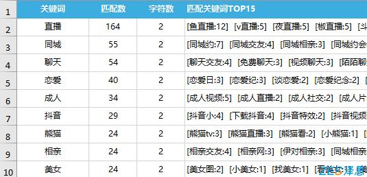 世纪佳缘aso关键词匹配数top10